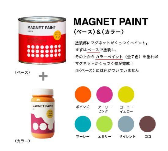 MAGNET1